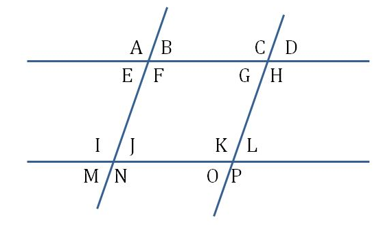 Prolog Materi Definisi Sudut Bertolak Belakang