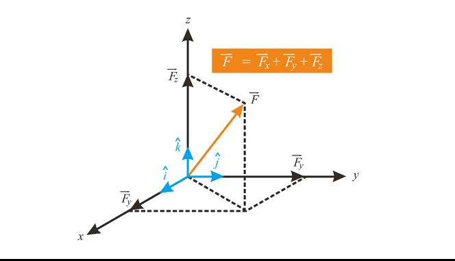 Materi Vektor Matematika Peminatan Kelas 12 - Revisi Sekolah