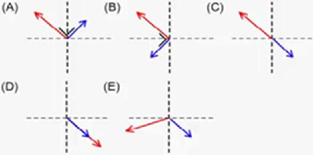 Listrik arus bolak balik soal zenius grafik grafik berikut adalah berbagai kemungkinan diagram fasor antara tegangan warna biru dan arus listrik warna merah bolak balik pada berbagai ccuart Gallery