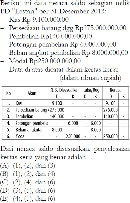 Soal Un Sma 2014 Ekonomi Zenius Net