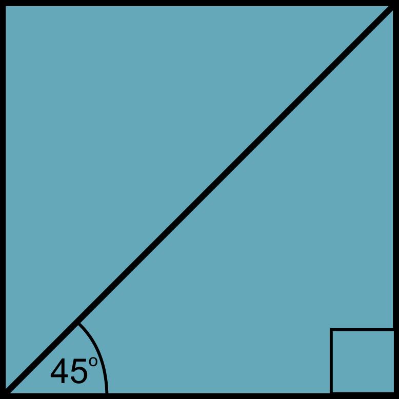 Diagonal Persegi Zenius Blog