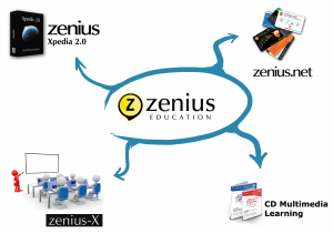 productline zenius