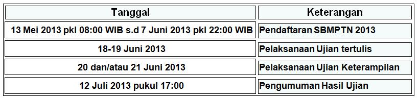 Nah, ini dia nih jadwal tanggal-tanggal penting yang perlu kalian ...
