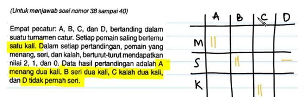 contoh soal TPA 6