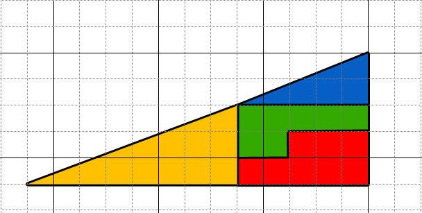 luas-segitiga-aneh-1a