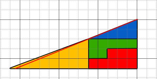 luas-segitiga-aneh-1c