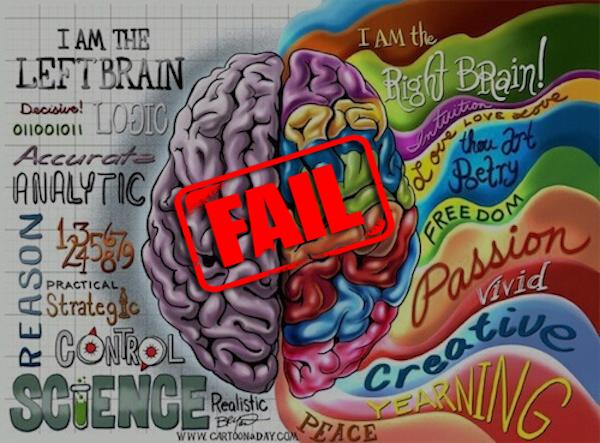 myth left-right brain