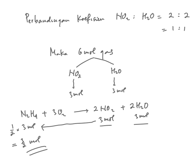 Contoh Soal Kimia 20