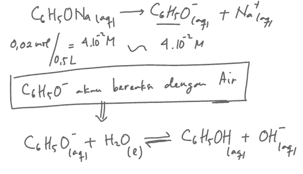 Contoh Soal Kimia 25