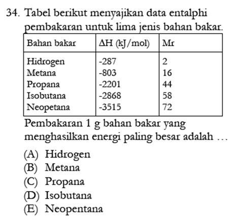Contoh Soal Kimia 6