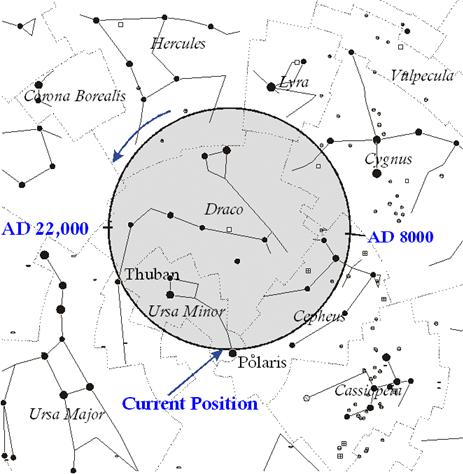astrologi 2