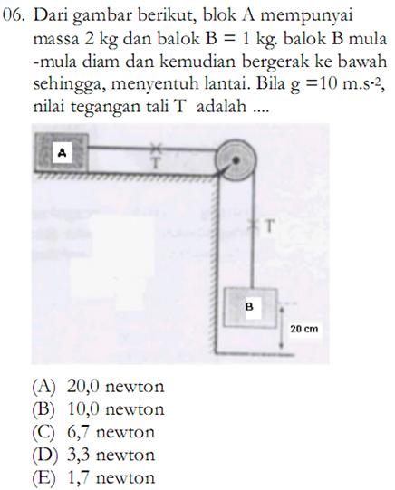 Dinamika Newton 2