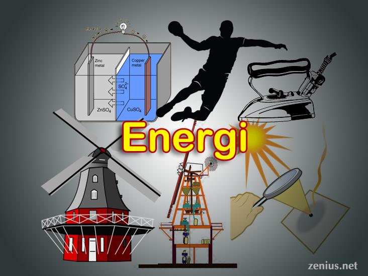 Energi pada Fisika