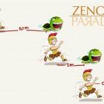 Permodelan Matematika - Zeno Paradox 1