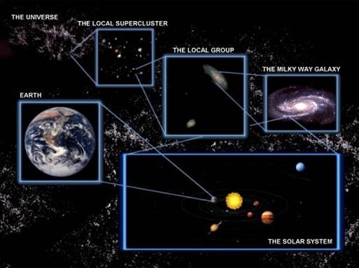 alamat kosmik bumi
