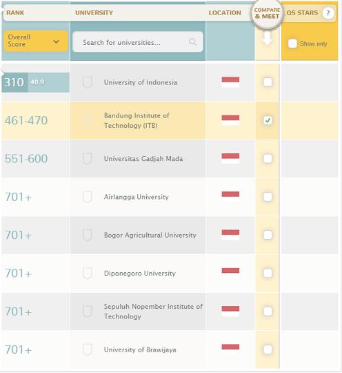 university rank