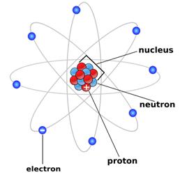 atom ngawur