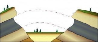stratigrafi 1
