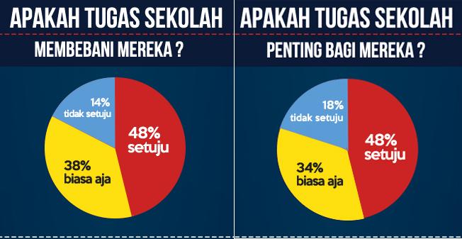 4 Hal yang Perlu Direfleksi Guru Indonesia 18