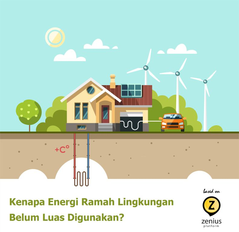 Kenapa Energi Ramah Lingkungan Belum Luas Digunakan Zenius Blog