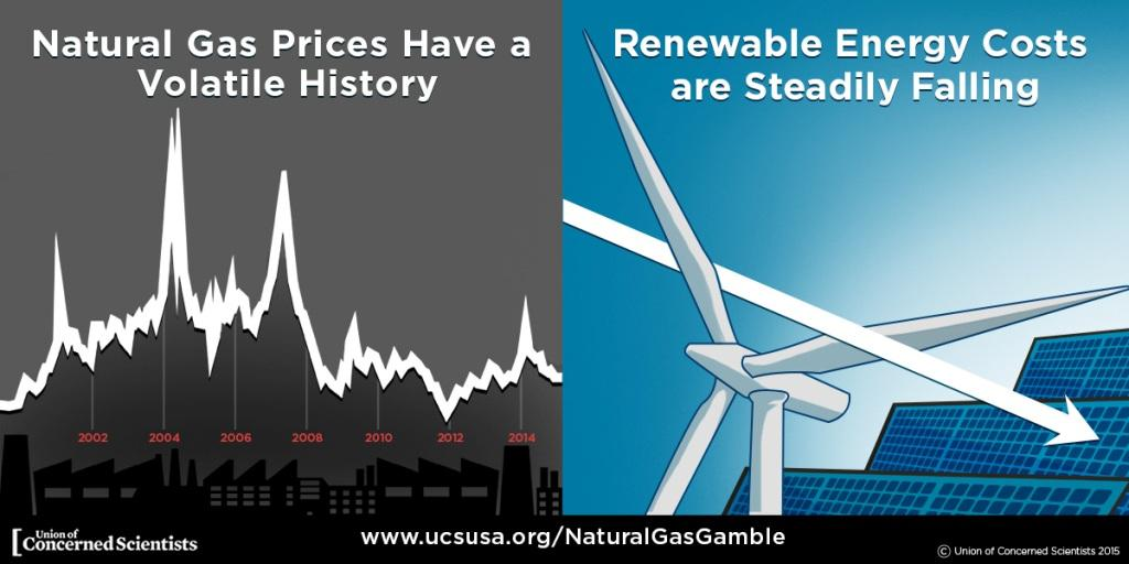 fossil vs renewable