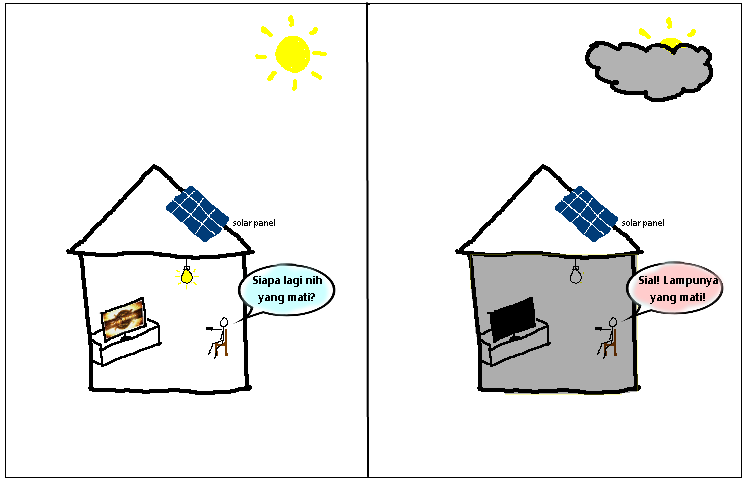 kendala renewable energy