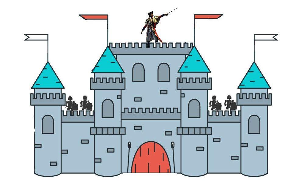 pertahanan kastil