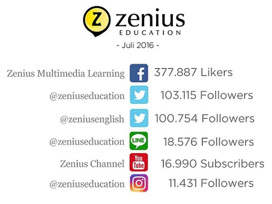 social media zenius education
