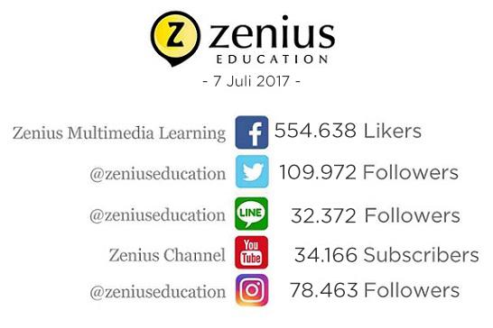 10 Tahun Zenius Education, Apa saja yang sudah dicapai? 50