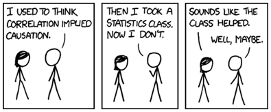cartoon-correlation