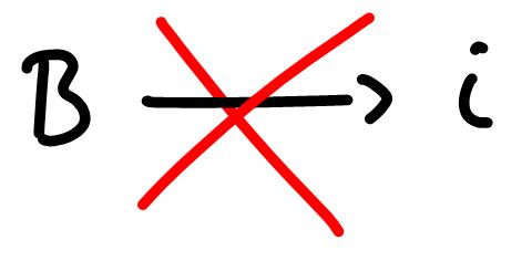 medan-magnet-TIDAK-menimbulkan-arus
