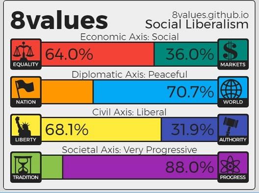 Gimana pandangan kamu seputar topik sosial-ekonomi-politik? 118