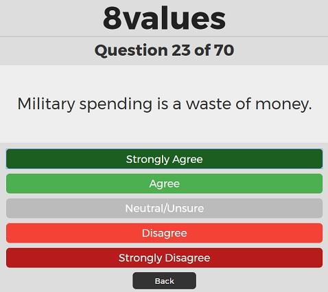 Gimana pandangan kamu seputar topik sosial-ekonomi-politik? 115