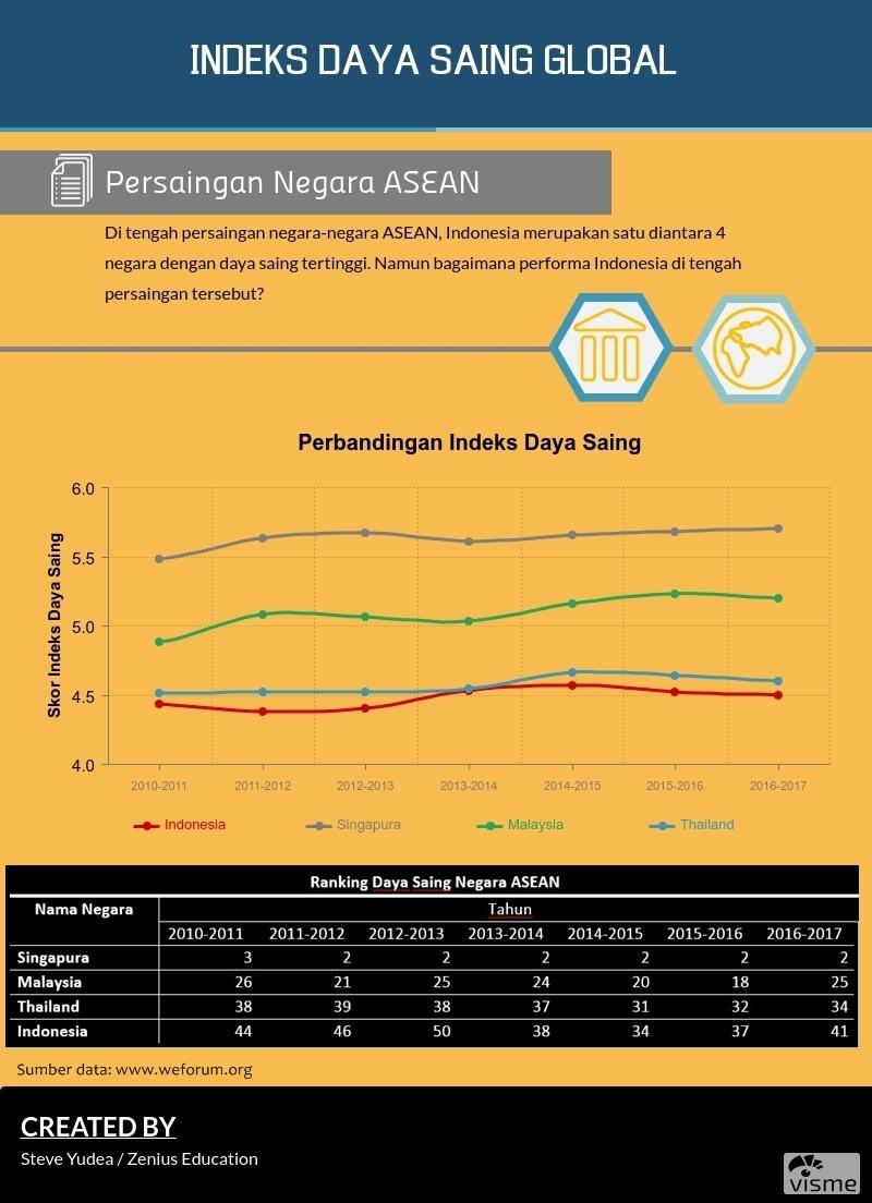 IPTEK Indonesia Ga Maju, Terus Gimana Dong? 92