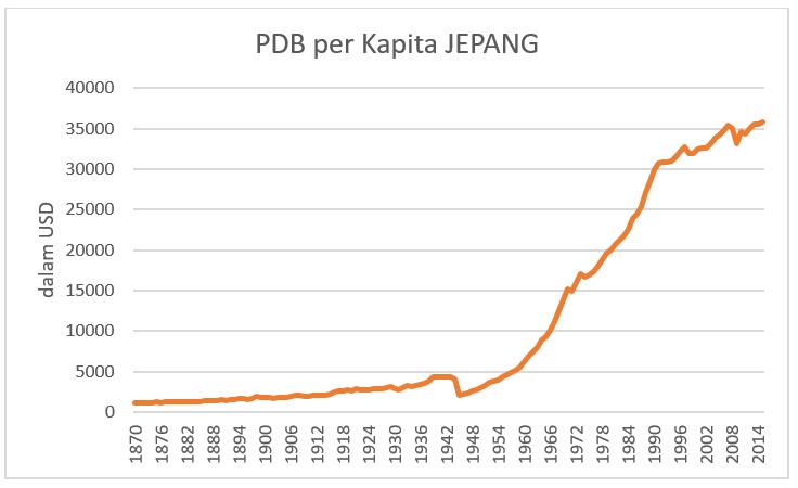 IPTEK Indonesia Ga Maju, Terus Gimana Dong? 97