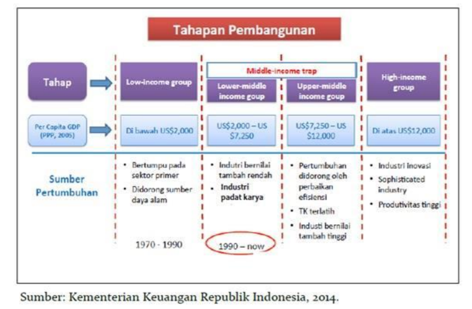 IPTEK Indonesia Ga Maju, Terus Gimana Dong? 95