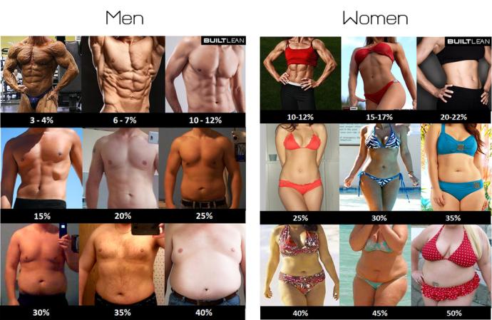 Gimana sih Cara Efektif Menurunkan Berat Badan? 170