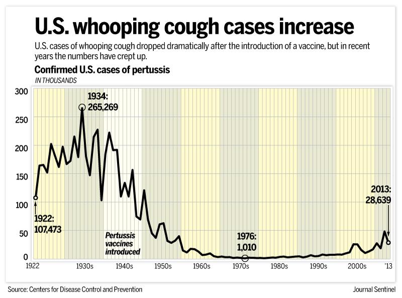 Bagaimana Vaksin Menyelamatkan Jutaan Nyawa Manusia 169