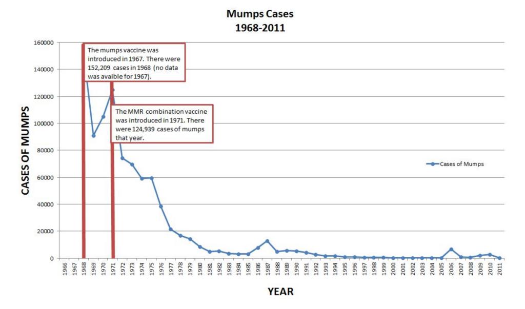 Bagaimana Vaksin Menyelamatkan Jutaan Nyawa Manusia 164