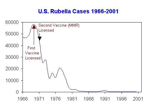 Bagaimana Vaksin Menyelamatkan Jutaan Nyawa Manusia 166