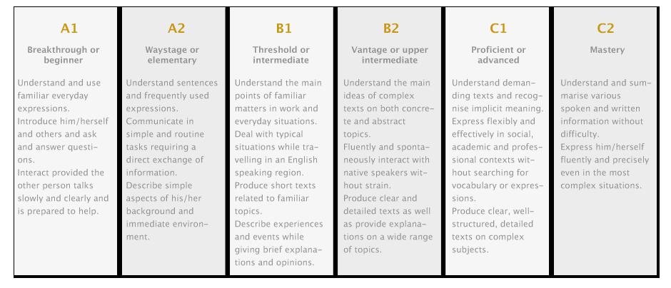 4 Prinsip Utama dalam Belajar Bahasa Asing 51