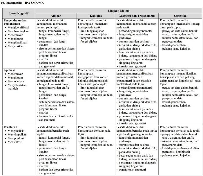 Pembahasan Soal Un Matematika Sma 2006 - Guru Ilmu Sosial