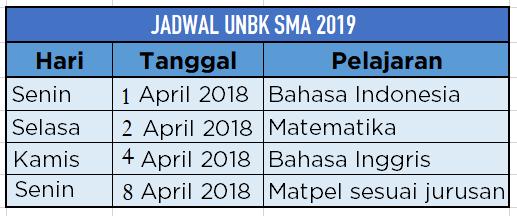 Jadwal UNBK SMA 2019