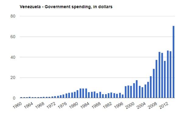 Bagaimana Kebijakan Subsidi Bisa Menghancurkan Negara? 85