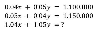 https://www.zenius.net/blog/wp-content/uploads/2018/12/model-matematika-soal-deposito-revisi.jpg