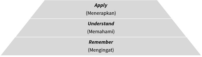 Ayo ke Dokter Ding Dong: Apa Itu Kuman? (Indonesian Edition ...