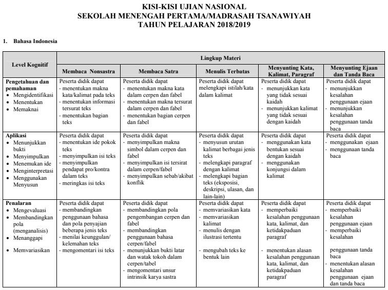 Panduan Belajar Unbk Smp Bahasa Indonesia Zenius Blog