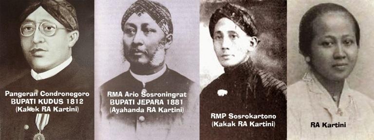 R.M.P. Sosrokartono: Abang R.A. Kartini yang Jenius - Zenius Blog