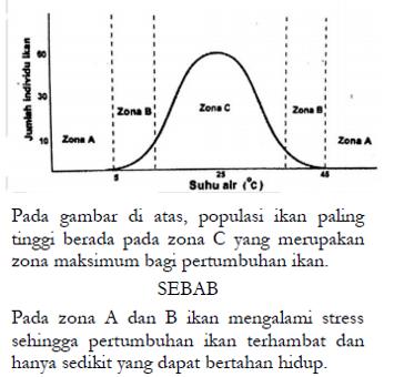 Contoh soal HOTS Biologi di SBMPTN