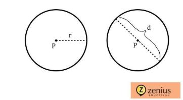 Cara Menghitung Luas Dan Keliling Lingkaran Zenius Nb19